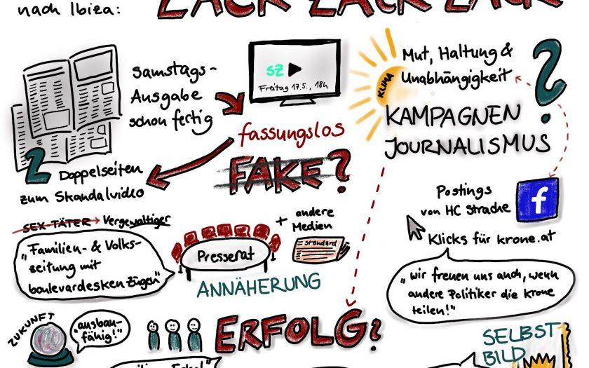 sketchnote zack zack zack