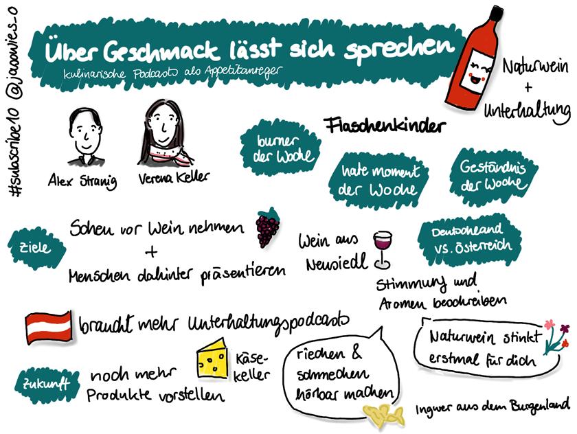 Alex Stranig und Verena Keller: Über Geschmack lässt sich sprechen