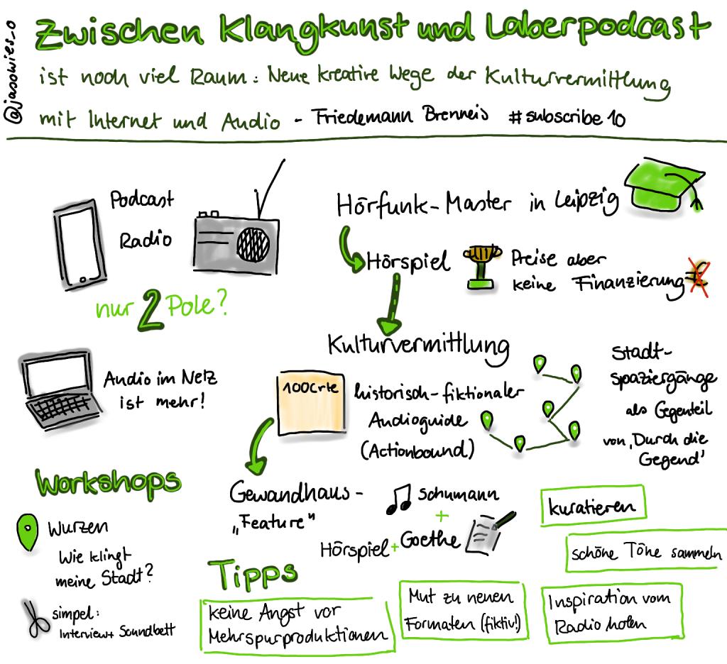 Friedemann Brenneis: Zwischen Klangkunst und Laberpodcast