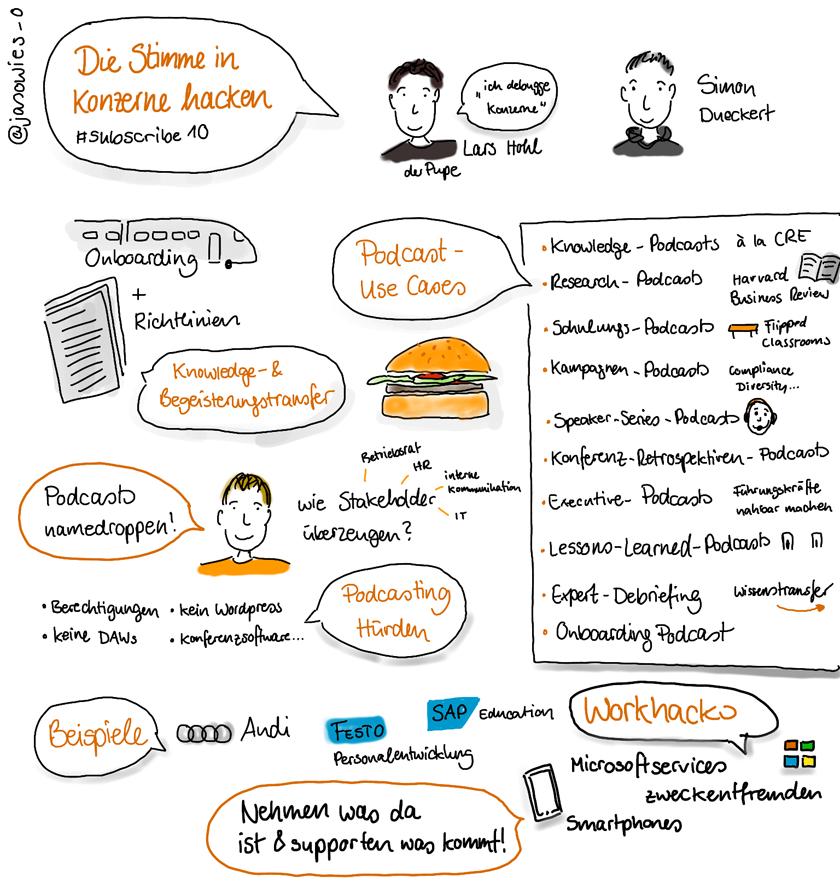 Lars Hohl und Simon Dueckert: Die Stimme in Konzerne hacken