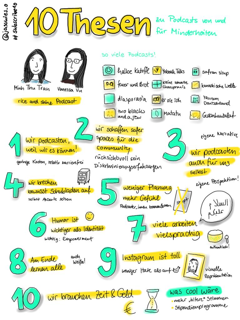 Minh Thu Tran und Vanessa Vu: 10 Thesen zu Podcasts von und für Minderheiten