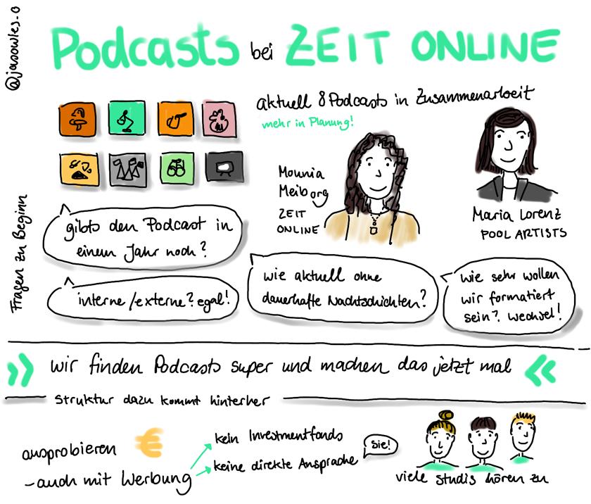 Mounia Meiberg und Maria Lorenz: Podcasts bei Zeit online