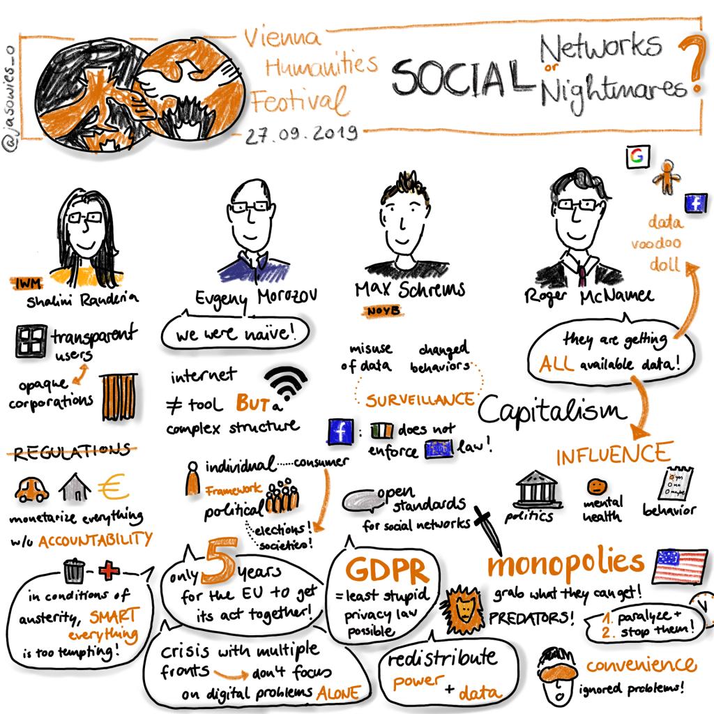Sketchnotes Social Networks Social Nightmares
