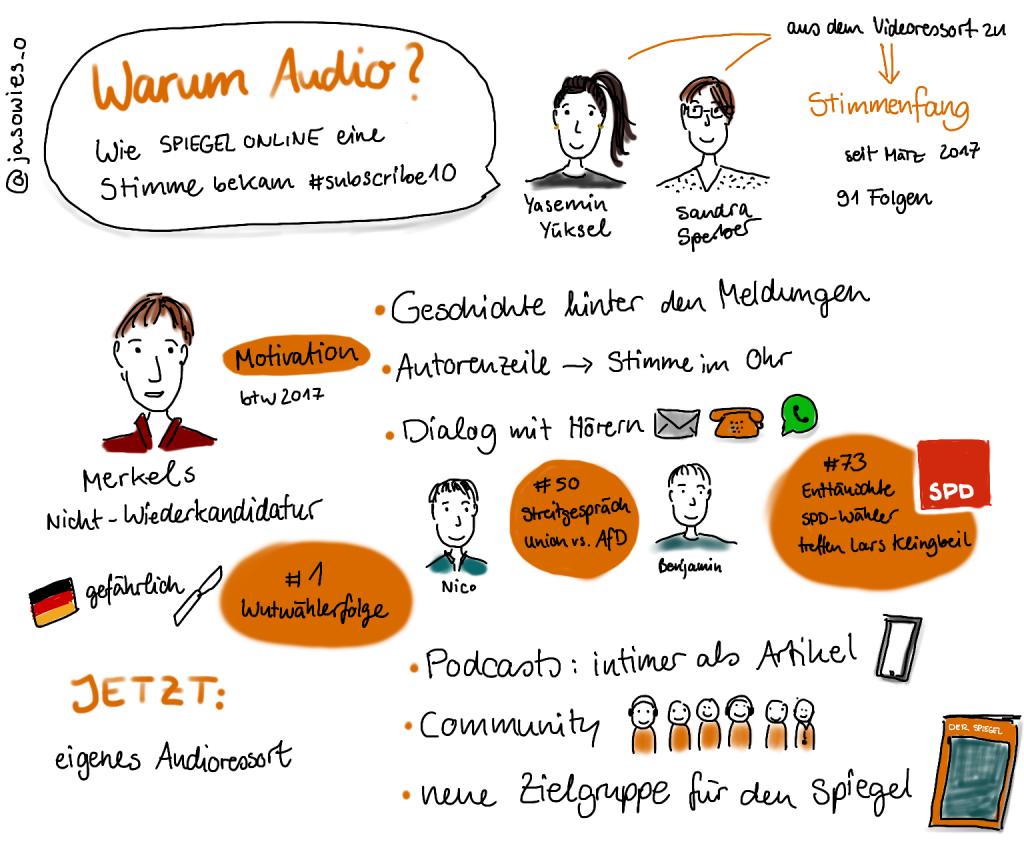 Yasemin Yüksel und Sandra Sperber: Warum Audio? Wie Spiegel Online eine Stimme bekam