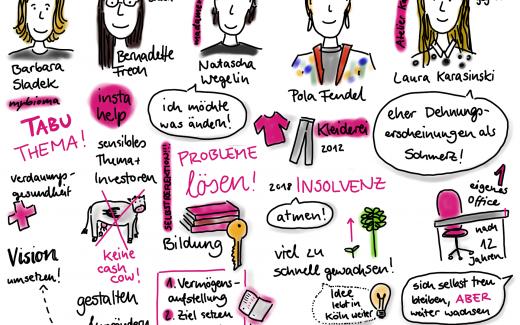 """Sketchnote """"Geh dahin, wo es weh tut"""" - Paneldiskussion Wienerin Gründerinnentag"""