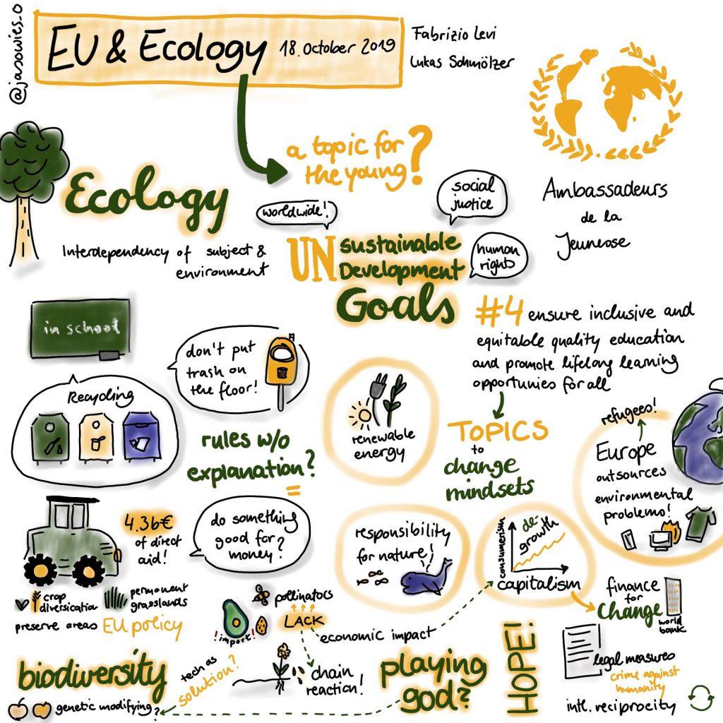 EU & Ecology