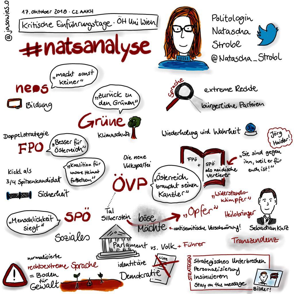 #natsanalyse sketchnote