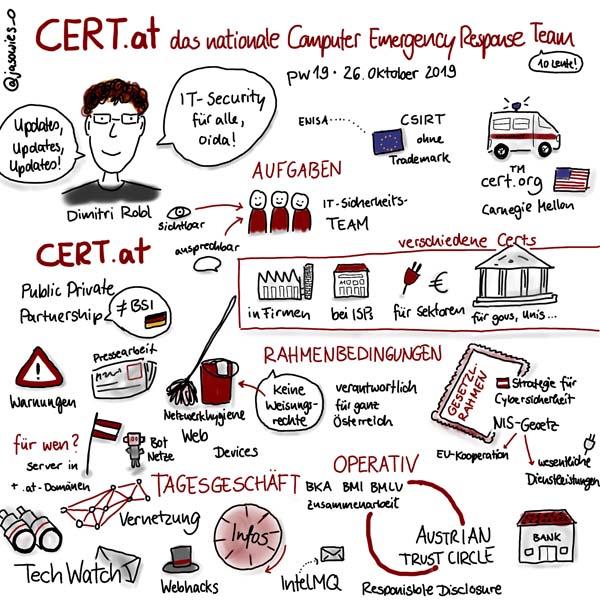 CERT-Sketchnotes