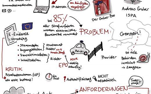 Die Zukunft des grenzüberschreitenden Zugangs zu elektronischen Beweismitteln - Andreas Gruber (ISPA) auf der #pw19