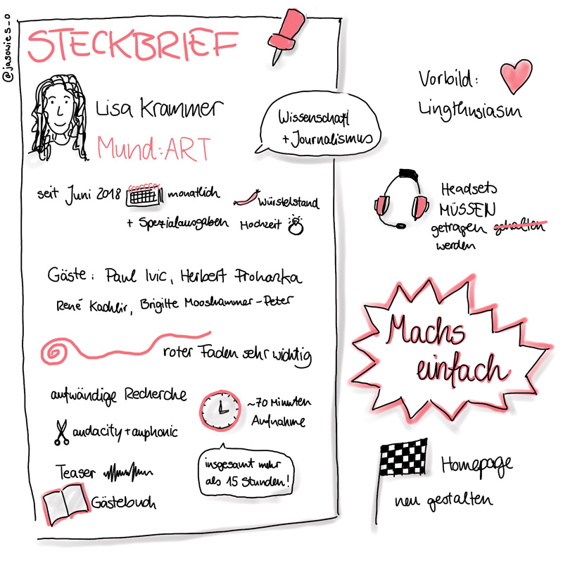 steckbrief lisa krammer mund:ART