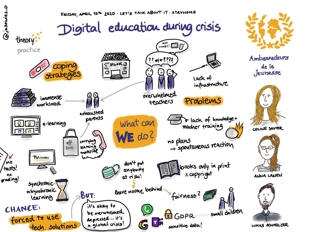 Sketchnote Digital education during crisis