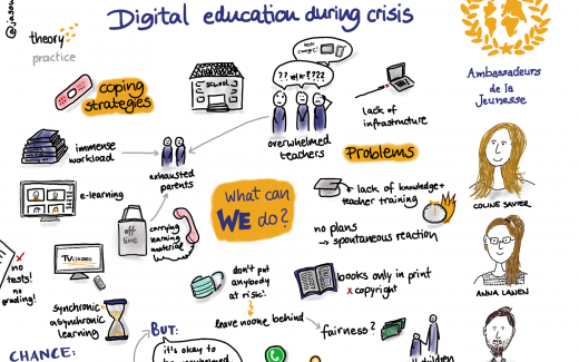 Sketchnote Digital education during crisis