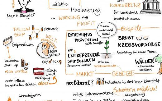 """Sketchnotes """"Werden Social EntrepreneurInnen die Welt retten?"""""""