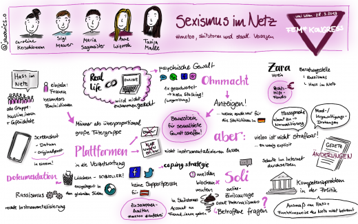 Panel Sexismus im Netz