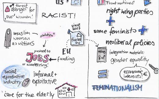 sketchnotes femonationalismus
