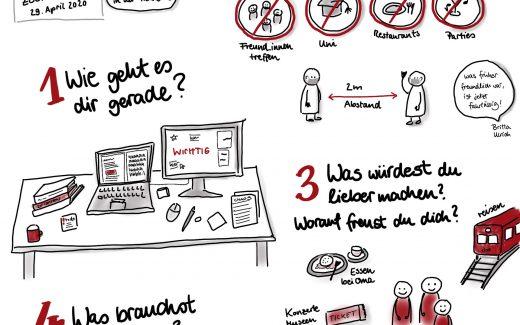 Sketchnote zum online-vizthink-meetup